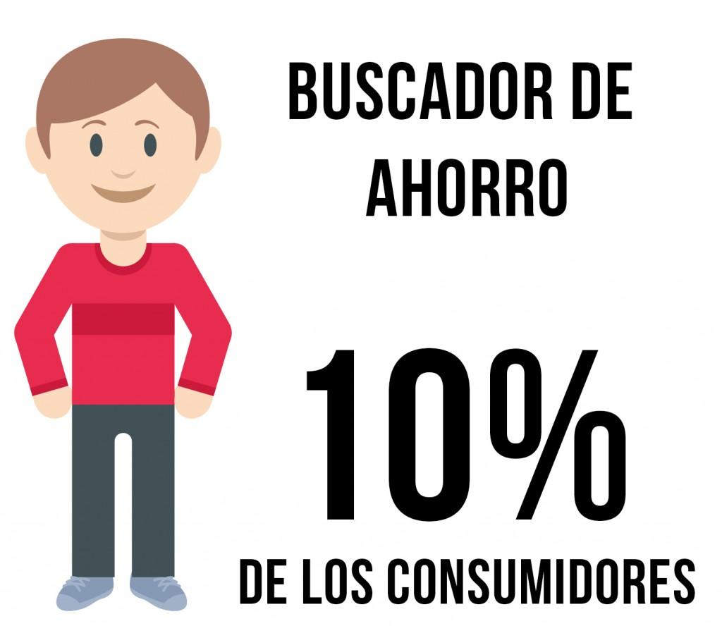 consumidor buscador de ahorro