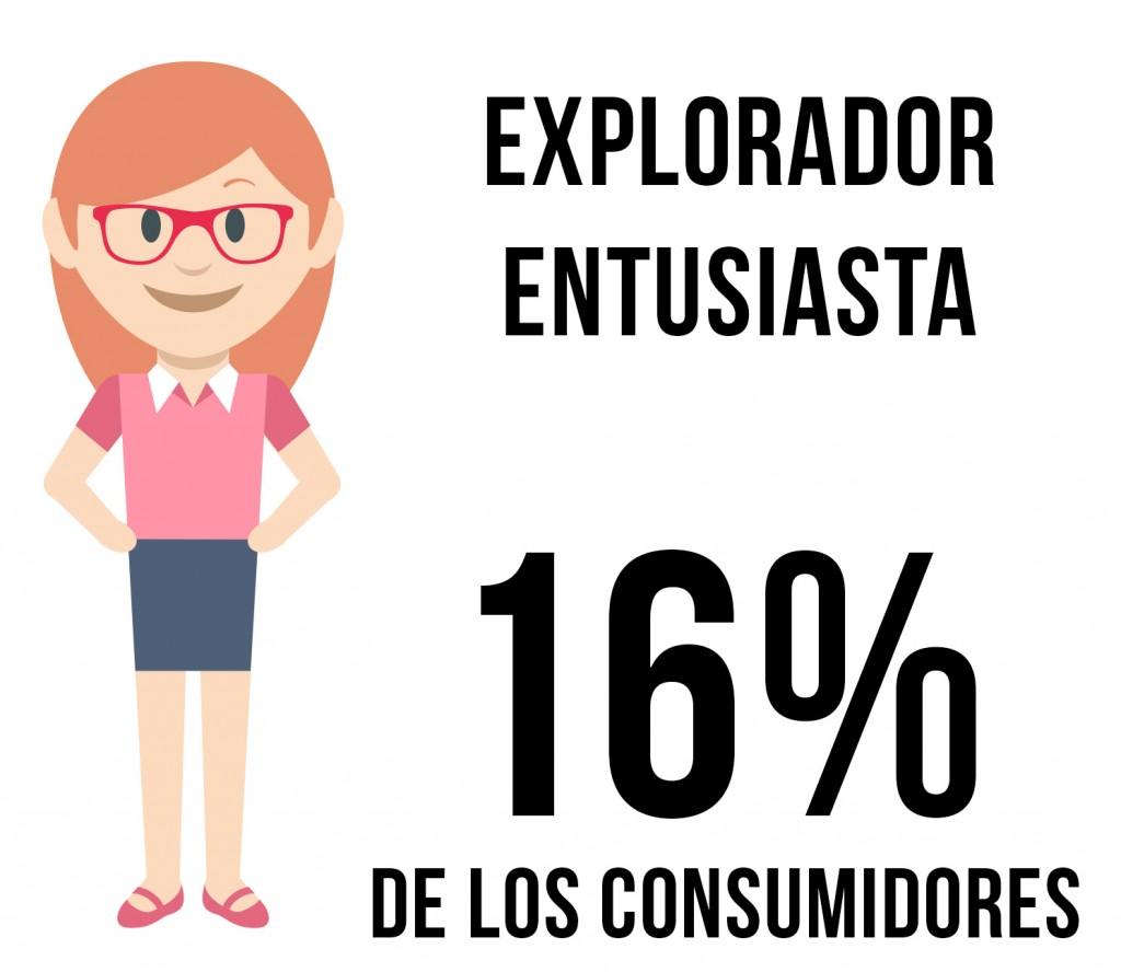 consumidor explorador entusiasta