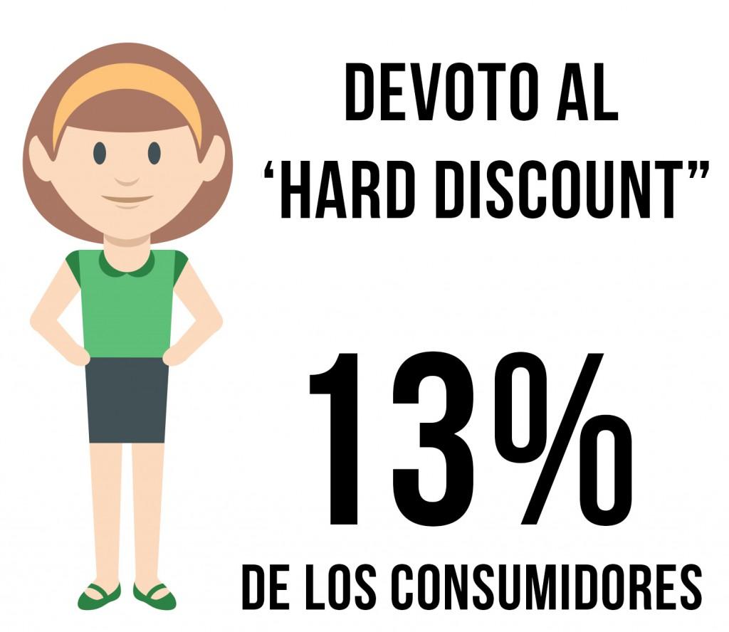 consumidor had discount