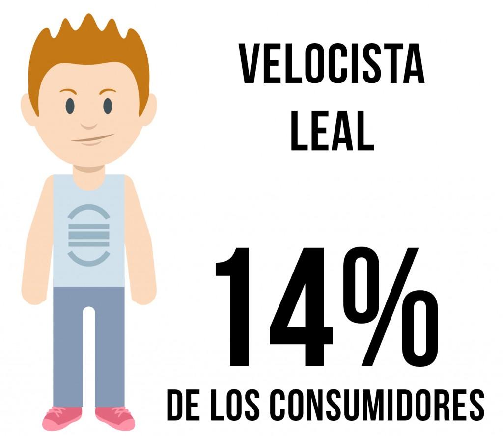consumidor velocista leal